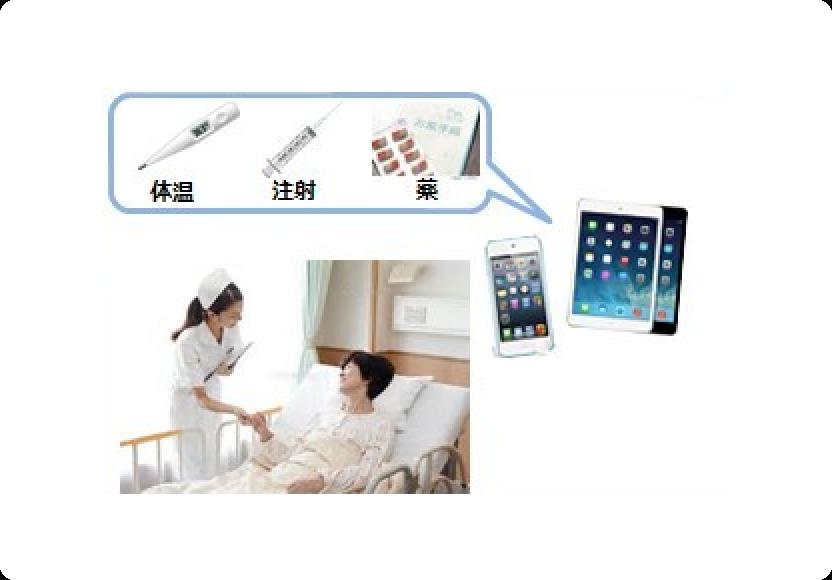 看護業務支援アプリ「Smile Pod」