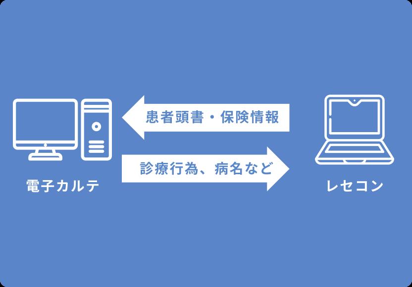 会計イメージ